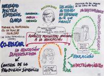 Mesa 3: Análisis feministas aplicados a la Educación