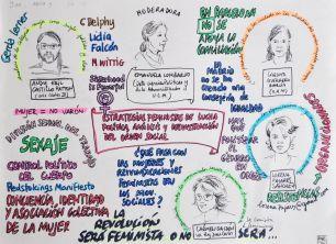 Mesa 5: Estrategias feministas de lucha política, análisis y deconstrucción del orden social
