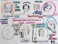 Mesa 9: Feminismos, cuerpos, salud, sexualidad y nuevas identidades
