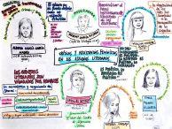 Mesa 1: Críticas y resistencias feministas en los estudios literarios