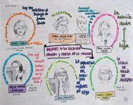 Mesa 2: Mujeres en la historia dentro y fuera de la norma