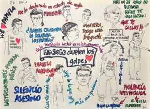 Pamela Palenciano: No solo duelen los golpes